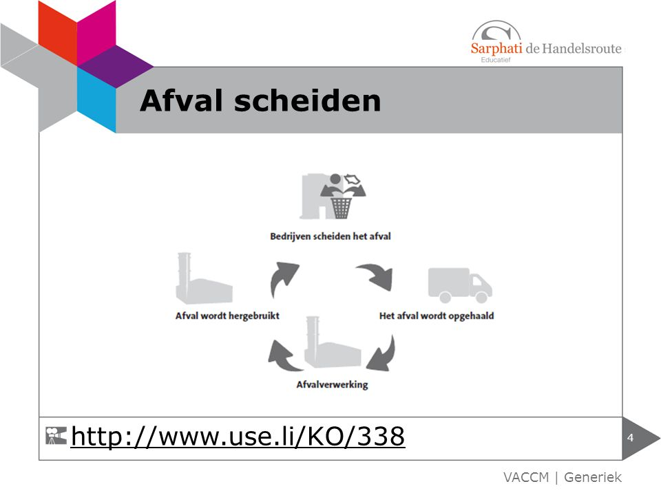 Afval scheiden http://www.use.li/KO/338 VACCM | Generiek