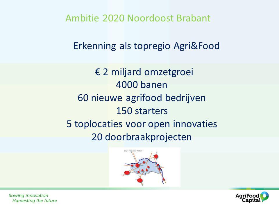Ambitie 2020 Noordoost Brabant