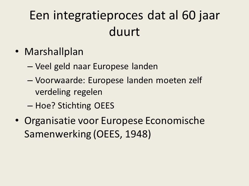 Een integratieproces dat al 60 jaar duurt