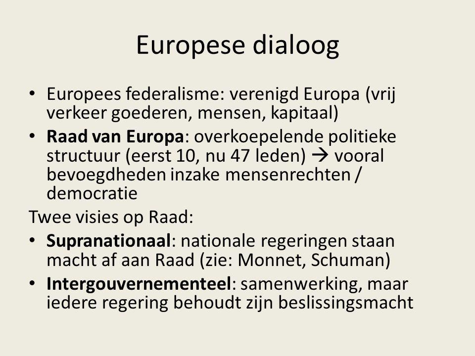 Europese dialoog Europees federalisme: verenigd Europa (vrij verkeer goederen, mensen, kapitaal)
