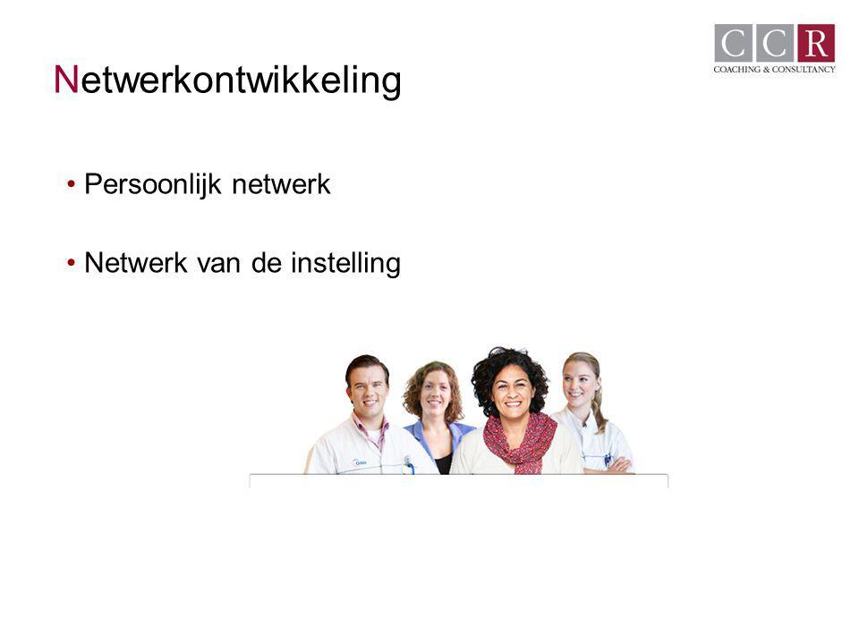 Netwerkontwikkeling Persoonlijk netwerk Netwerk van de instelling
