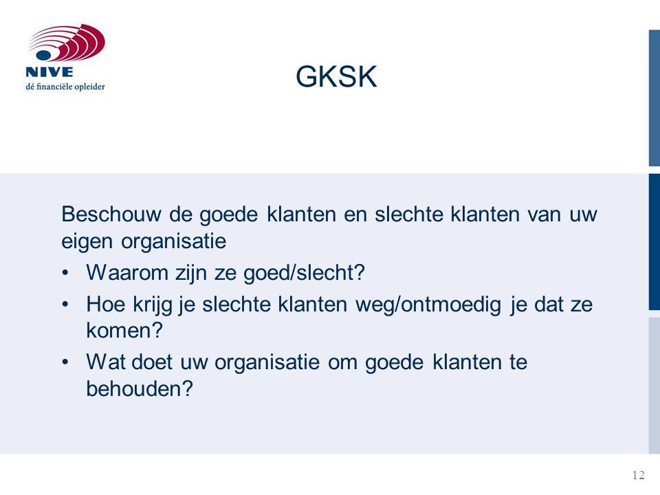 GKSK Beschouw de goede klanten en slechte klanten van uw eigen organisatie. Waarom zijn ze goed/slecht