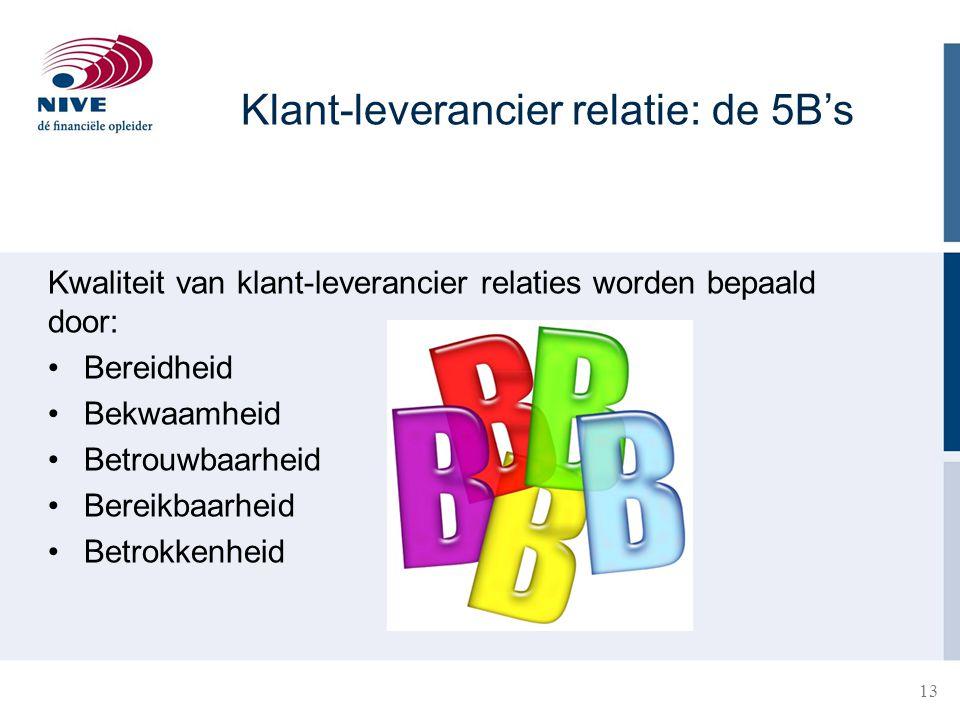 Klant-leverancier relatie: de 5B's