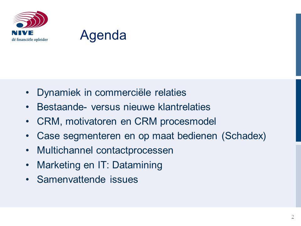 Agenda Dynamiek in commerciële relaties