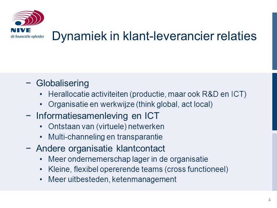 Dynamiek in klant-leverancier relaties