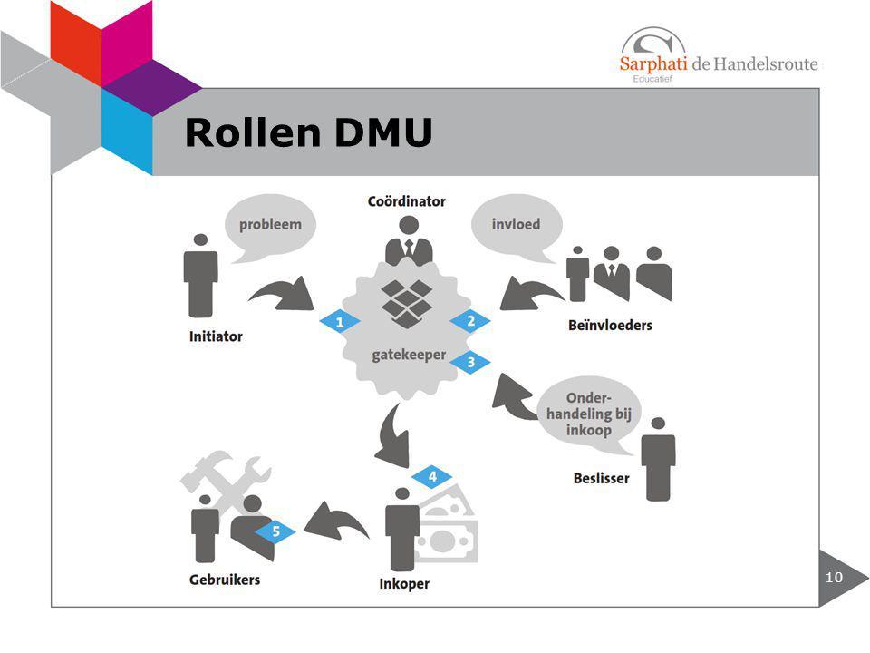 Rollen DMU