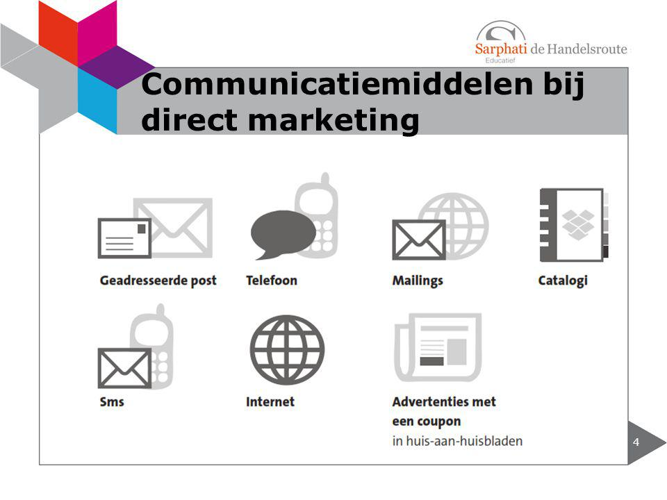 Communicatiemiddelen bij direct marketing
