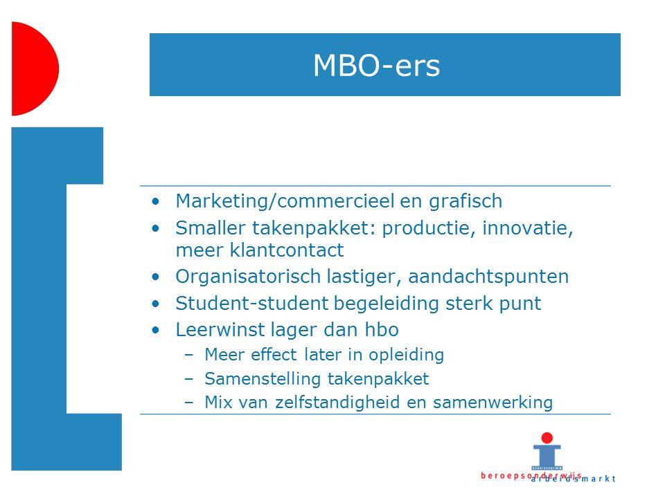 MBO-ers Marketing/commercieel en grafisch