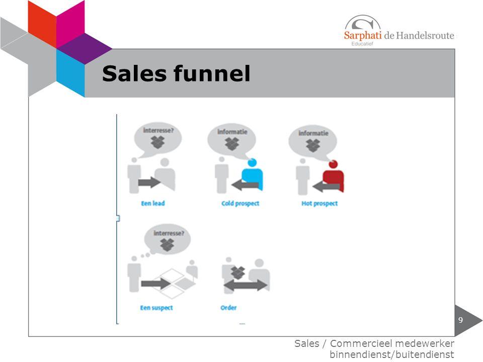 Sales funnel Sales / Commercieel medewerker binnendienst/buitendienst