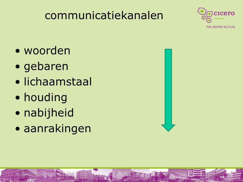 communicatiekanalen woorden gebaren lichaamstaal houding nabijheid aanrakingen