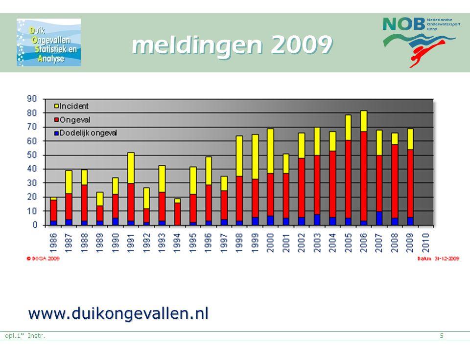 meldingen 2009 www.duikongevallen.nl opl.1* Instr.