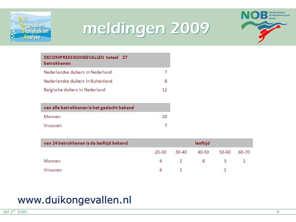 meldingen 2009 www.duikongevallen.nl