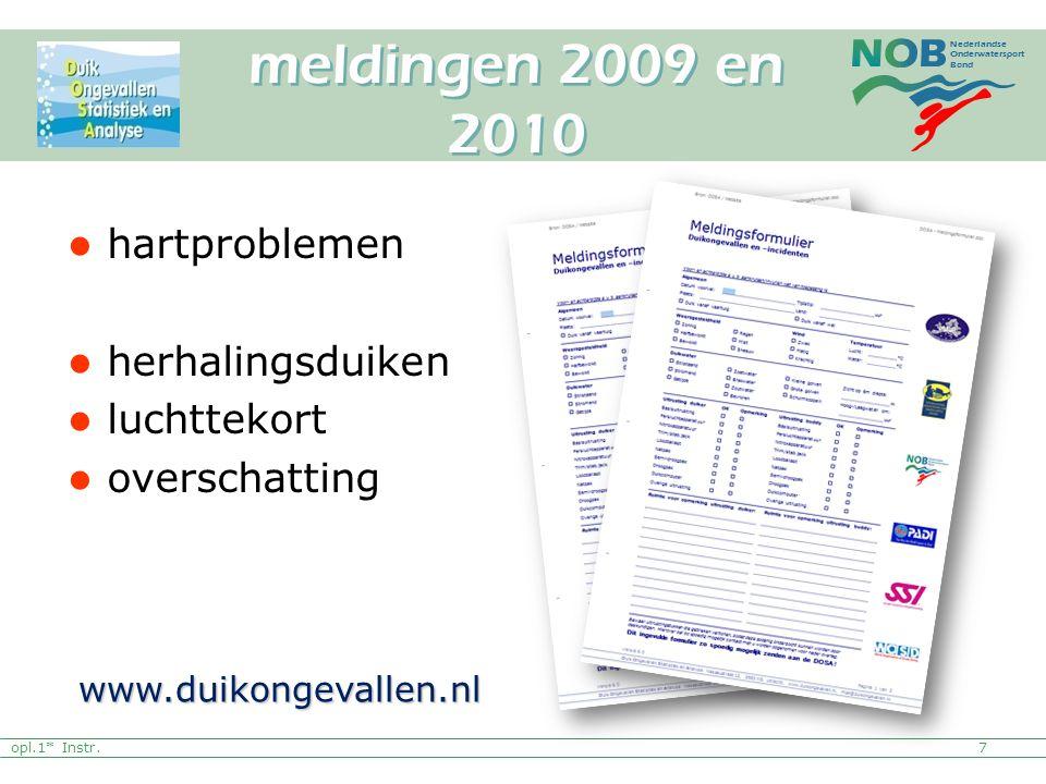 meldingen 2009 en 2010 hartproblemen herhalingsduiken luchttekort