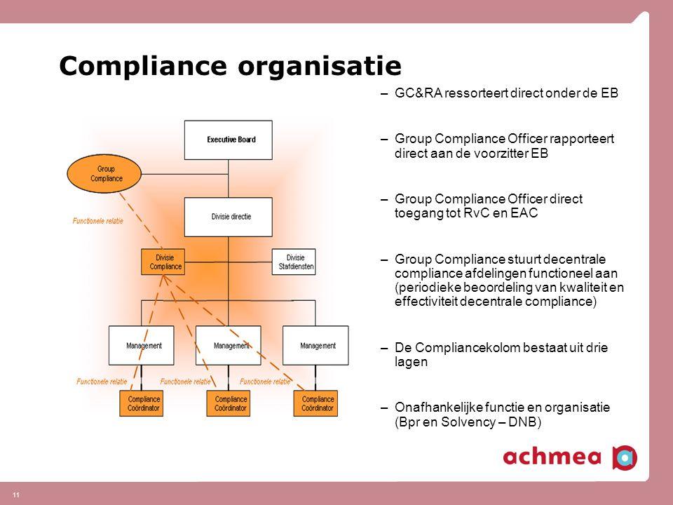 Compliance organisatie