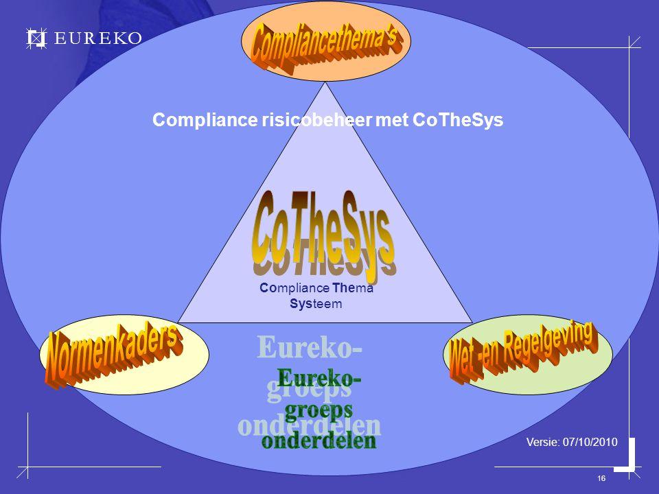 Compliance risicobeheer met CoTheSys