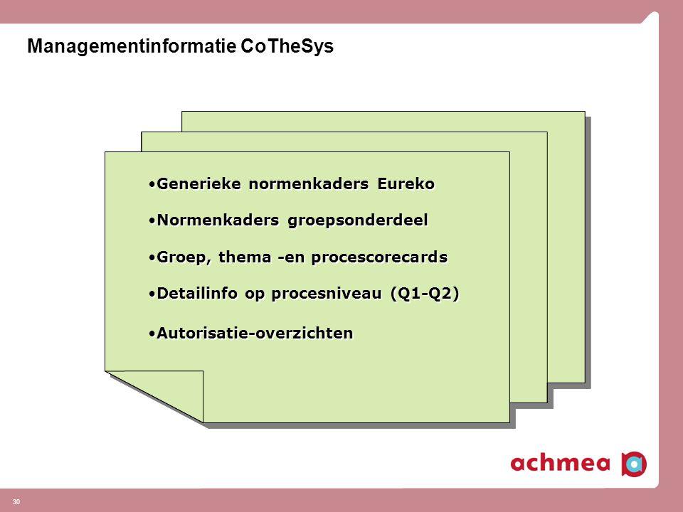 Managementinformatie CoTheSys
