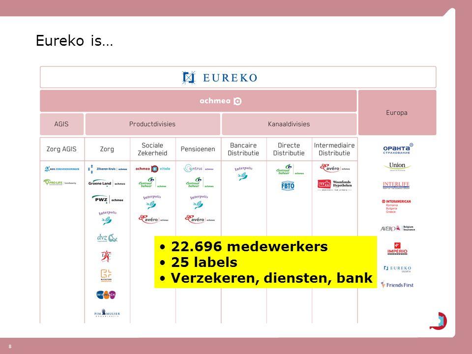 Eureko is… 22.696 medewerkers 25 labels Verzekeren, diensten, bank 8