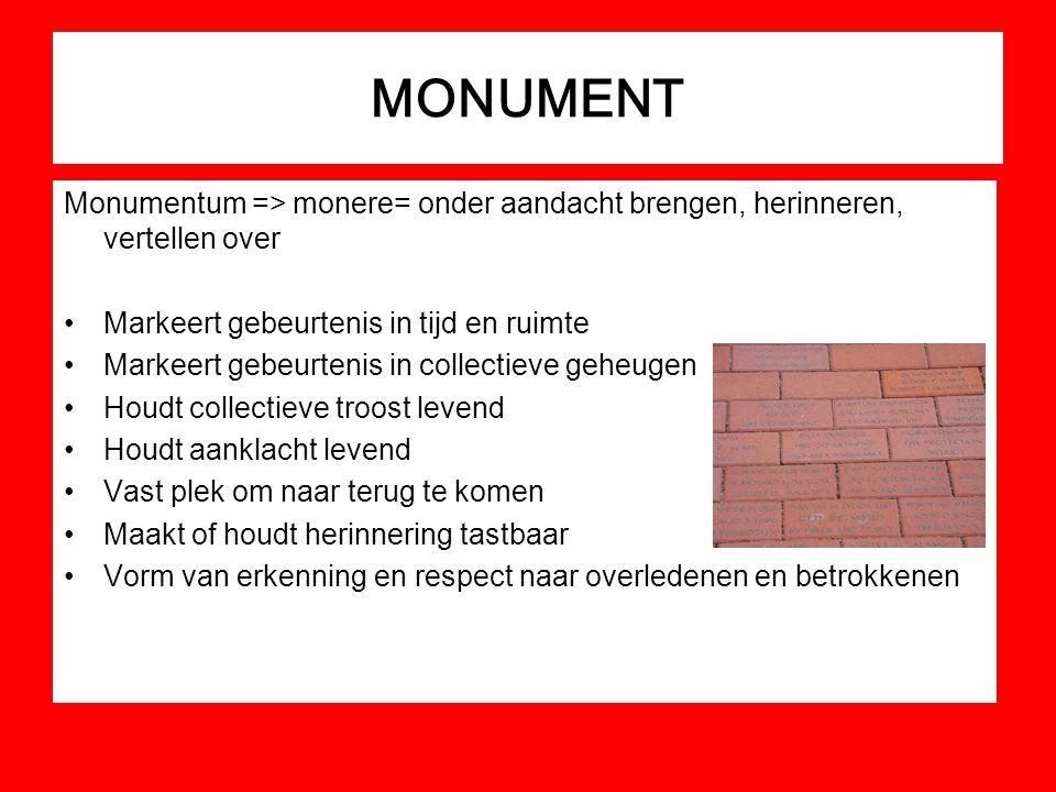 MONUMENT Monumentum => monere= onder aandacht brengen, herinneren, vertellen over. Markeert gebeurtenis in tijd en ruimte.