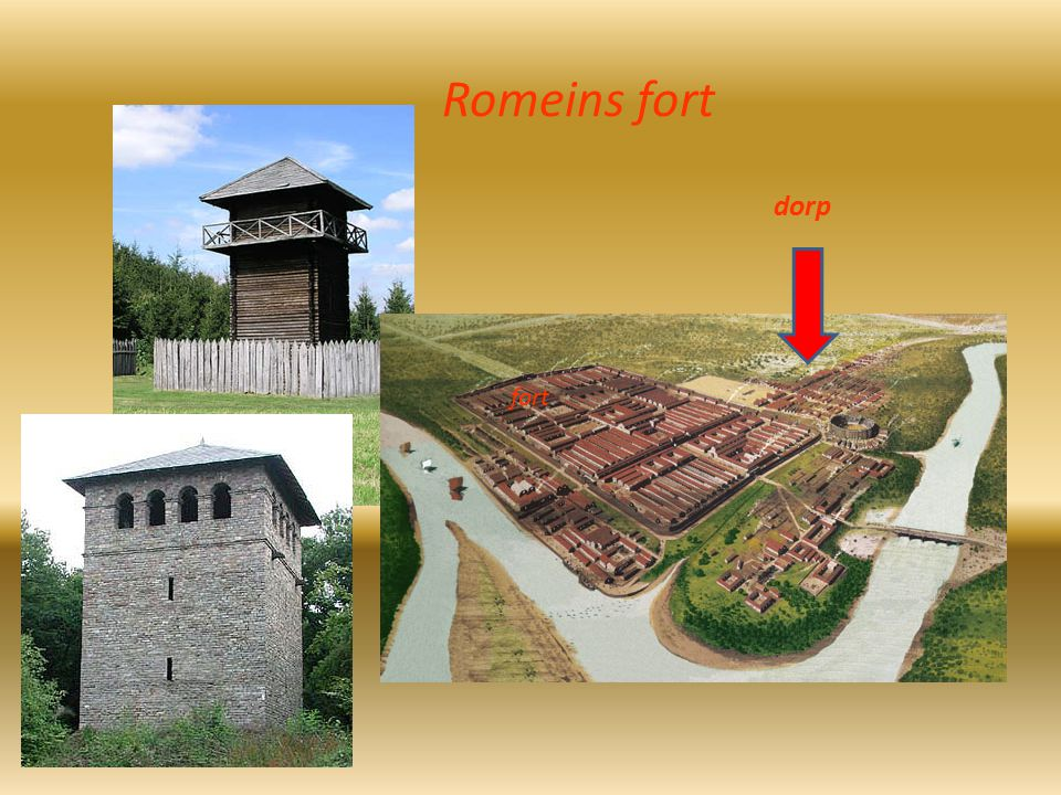 Romeins fort dorp fort