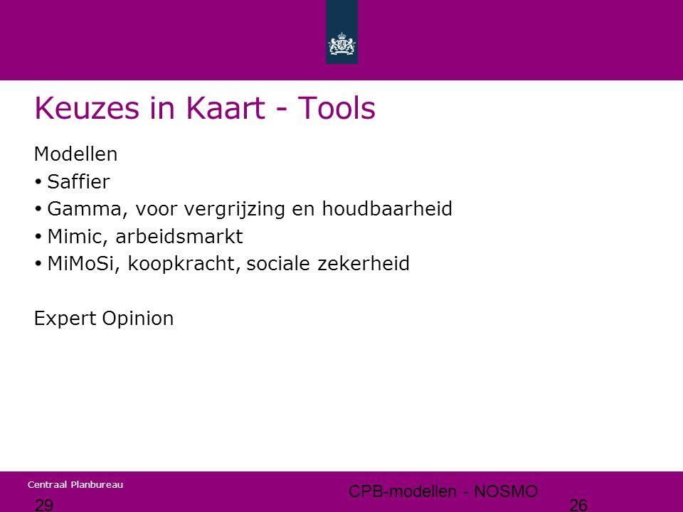 Keuzes in Kaart - Tools Modellen Saffier