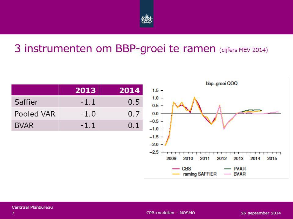 3 instrumenten om BBP-groei te ramen (cijfers MEV 2014)