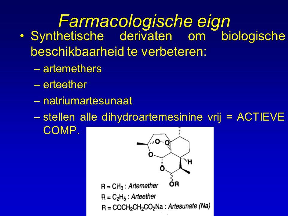Farmacologische eign Synthetische derivaten om biologische beschikbaarheid te verbeteren: artemethers.