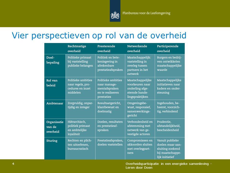 Vier perspectieven op rol van de overheid