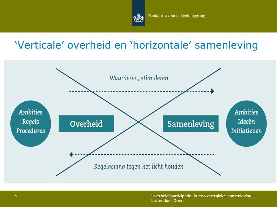'Verticale' overheid en 'horizontale' samenleving