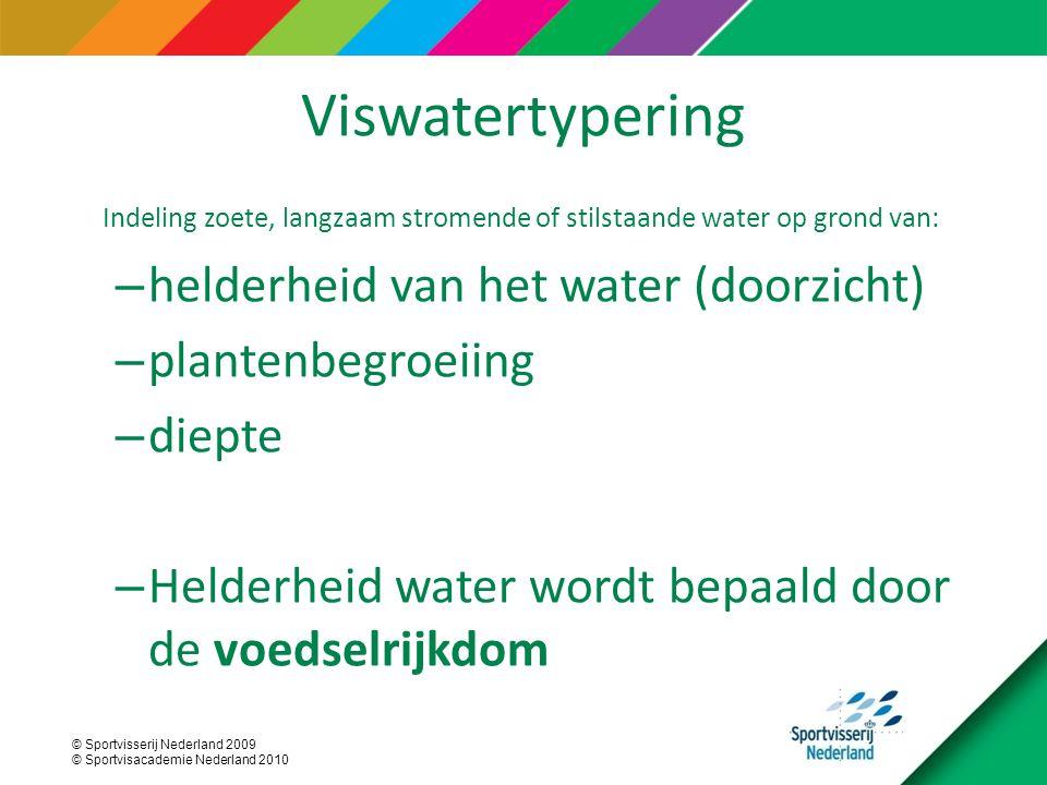 Viswatertypering helderheid van het water (doorzicht)