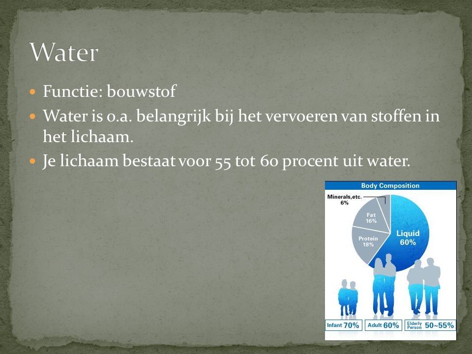 Water Functie: bouwstof
