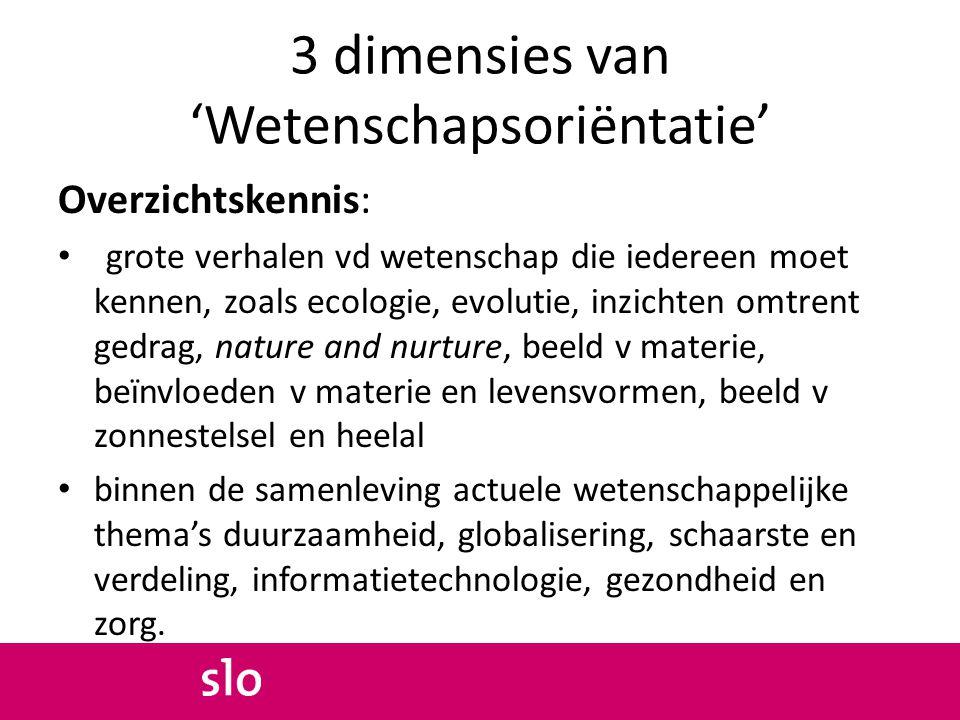 3 dimensies van 'Wetenschapsoriëntatie'