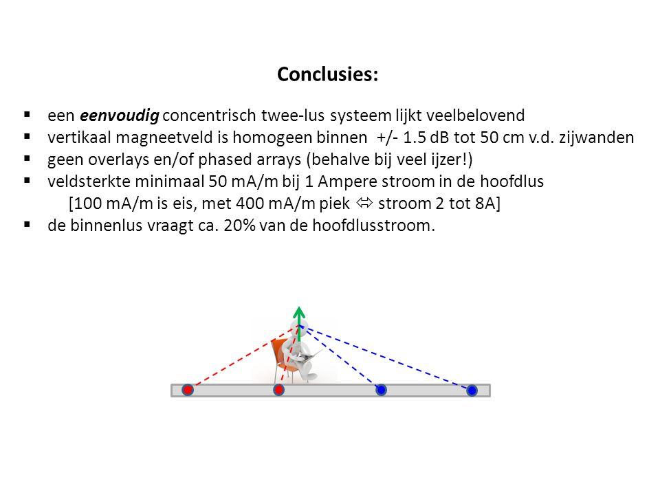Conclusies: een eenvoudig concentrisch twee-lus systeem lijkt veelbelovend.