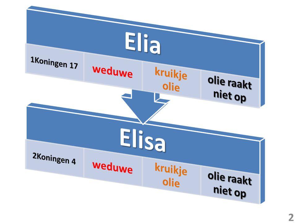 Elia Elisa 1Koningen 17 2Koningen 4 weduwe kruikje olie