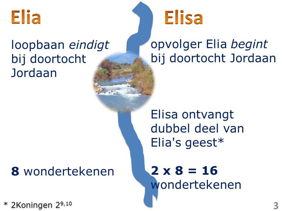 Elia Elisa loopbaan eindigt bij doortocht Jordaan