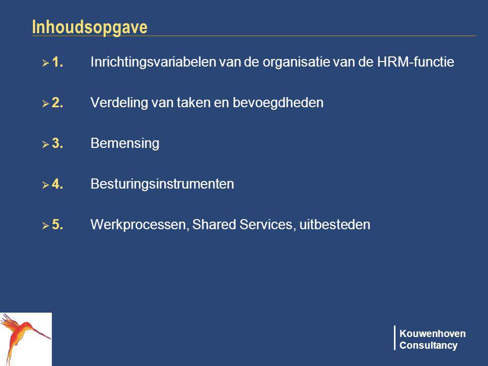 Inhoudsopgave 1. Inrichtingsvariabelen van de organisatie van de HRM-functie. 2. Verdeling van taken en bevoegdheden.