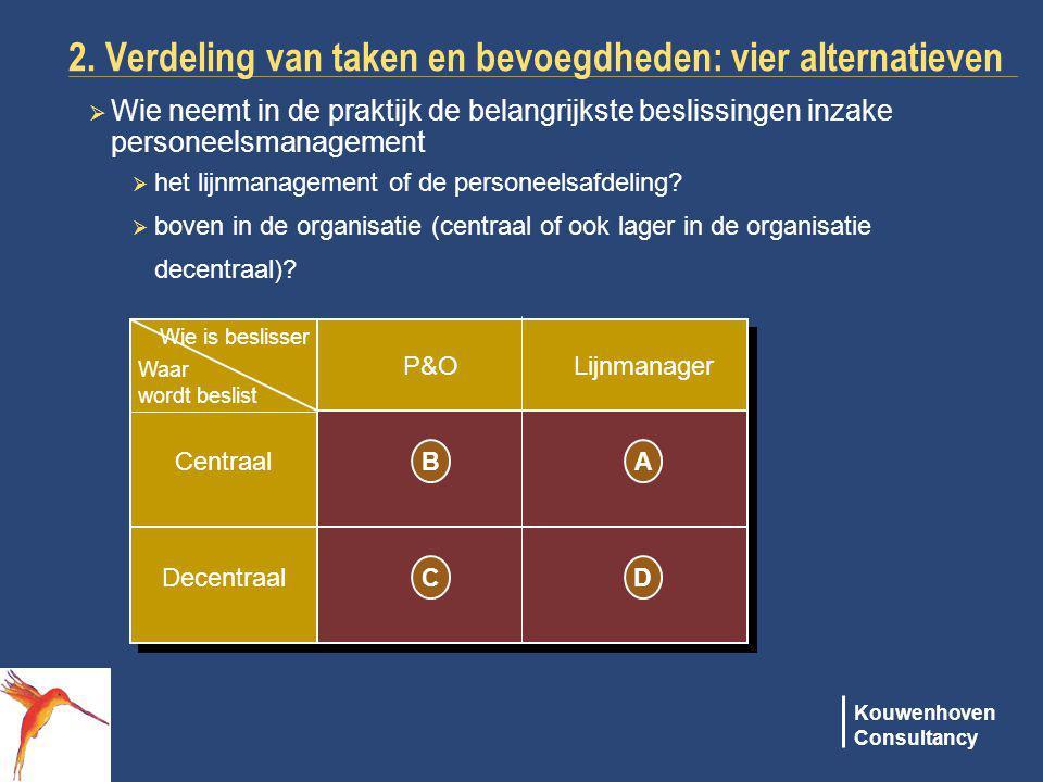 2. Verdeling van taken en bevoegdheden: vier alternatieven