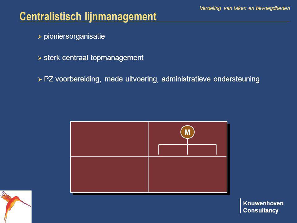 Centralistisch lijnmanagement