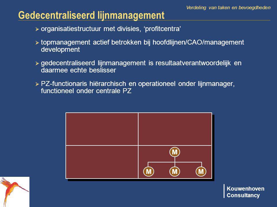 Gedecentraliseerd lijnmanagement