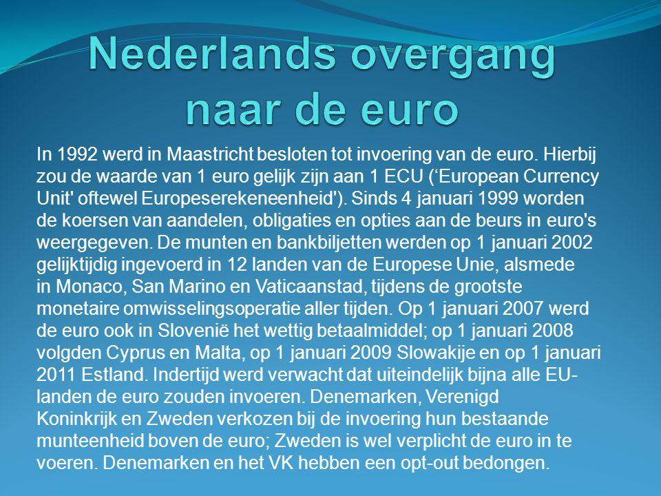 Nederlands overgang naar de euro