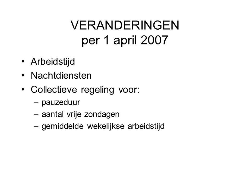 VERANDERINGEN per 1 april 2007