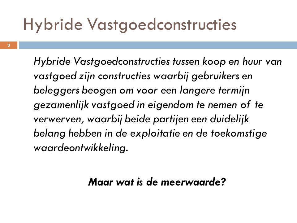 Hybride Vastgoedconstructies