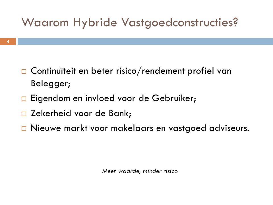 Waarom Hybride Vastgoedconstructies
