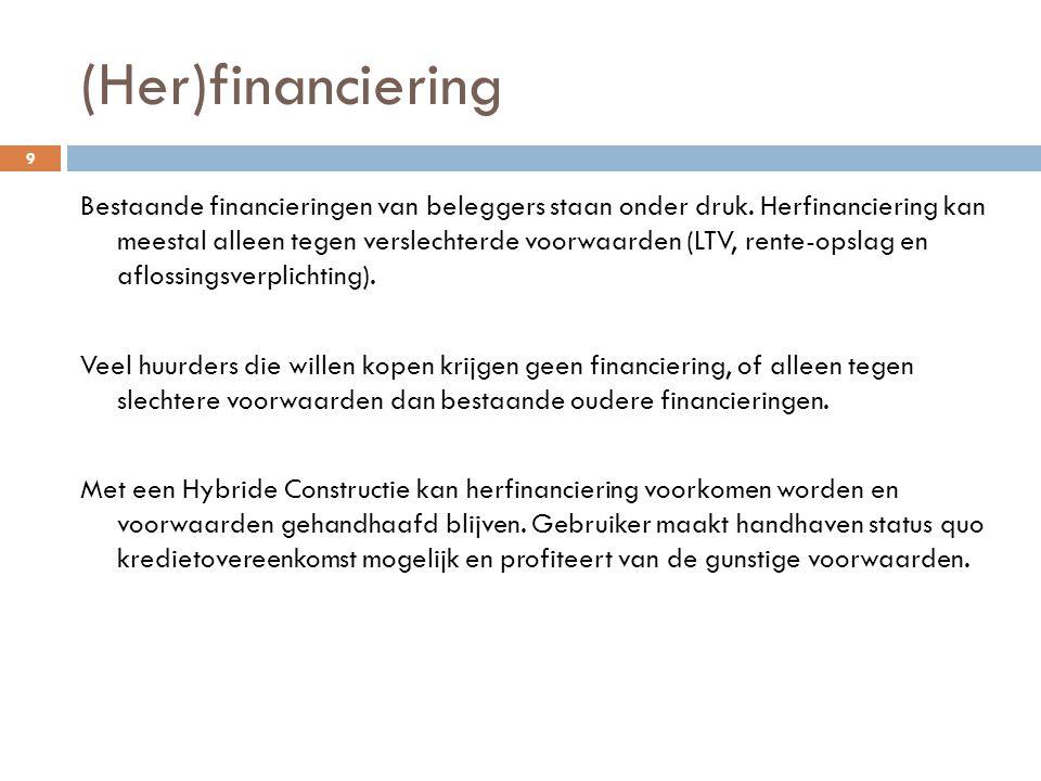 (Her)financiering