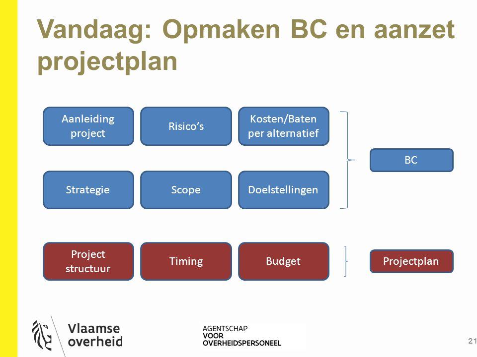 Vandaag: Opmaken BC en aanzet projectplan