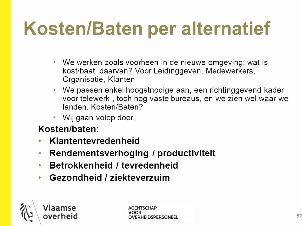 Kosten/Baten per alternatief