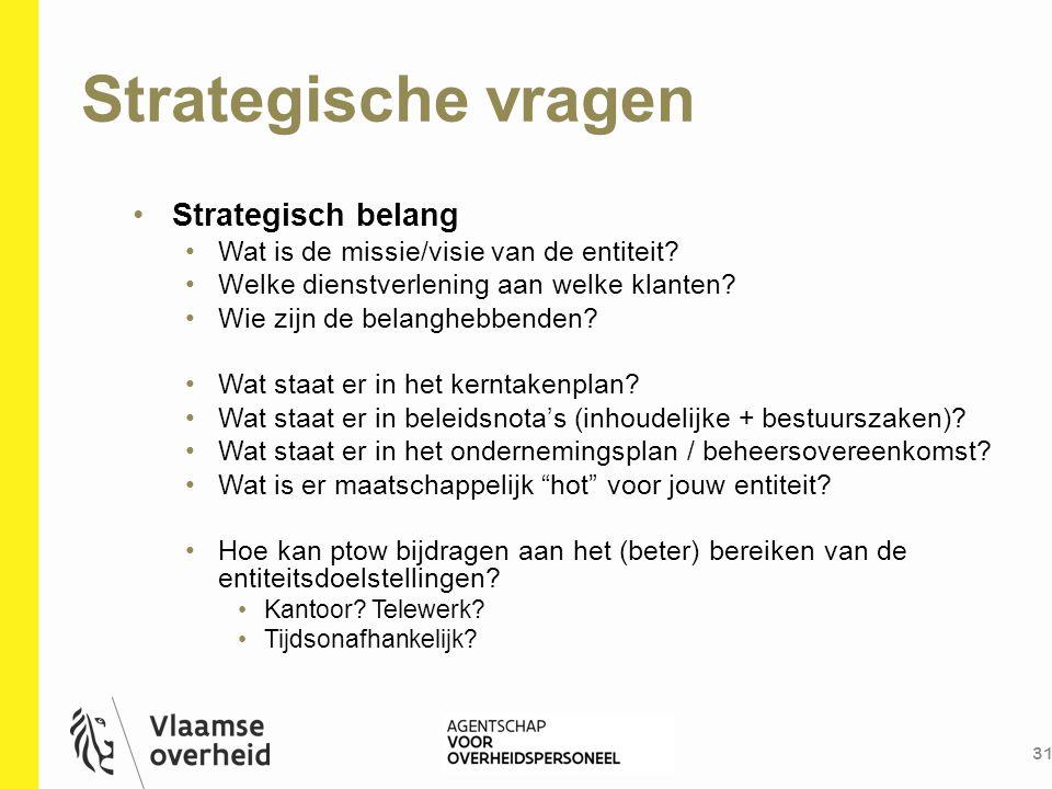 Strategische vragen Strategisch belang