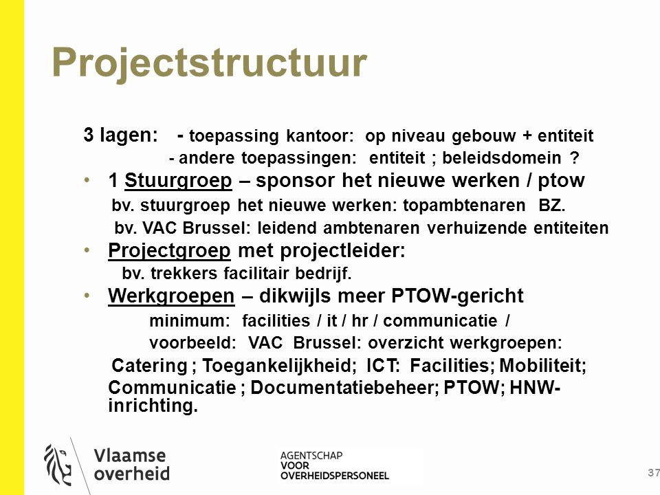 Projectstructuur 3 lagen: - toepassing kantoor: op niveau gebouw + entiteit. - andere toepassingen: entiteit ; beleidsdomein
