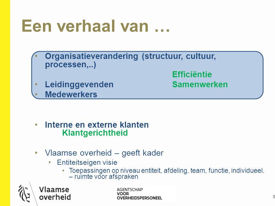 Een verhaal van … Organisatieverandering (structuur, cultuur, processen,..) Efficiëntie. Leidinggevenden Samenwerken.