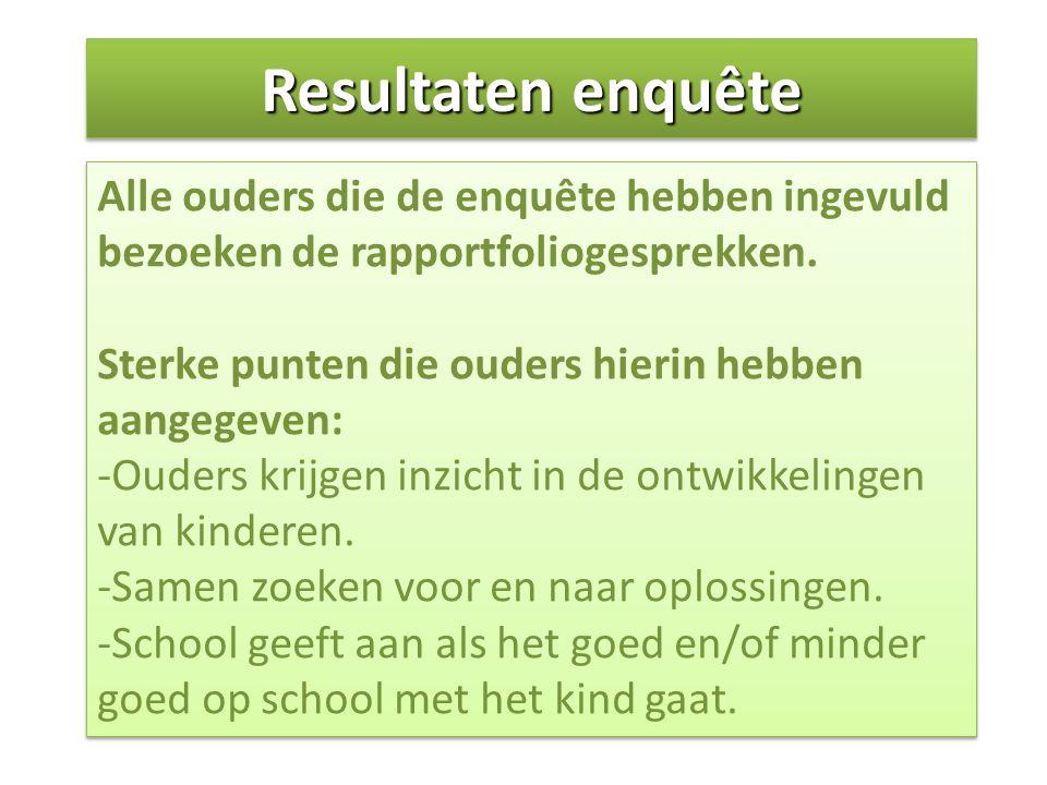 Resultaten enquête Alle ouders die de enquête hebben ingevuld bezoeken de rapportfoliogesprekken. Sterke punten die ouders hierin hebben aangegeven:
