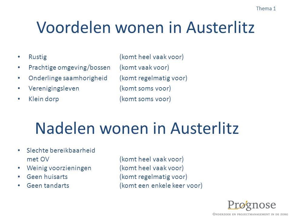 Voordelen wonen in Austerlitz